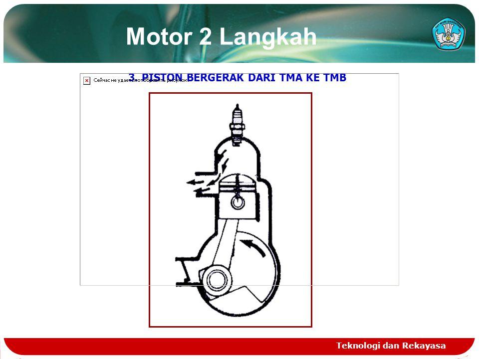 Teknologi dan Rekayasa 3. PISTON BERGERAK DARI TMA KE TMB Motor 2 Langkah