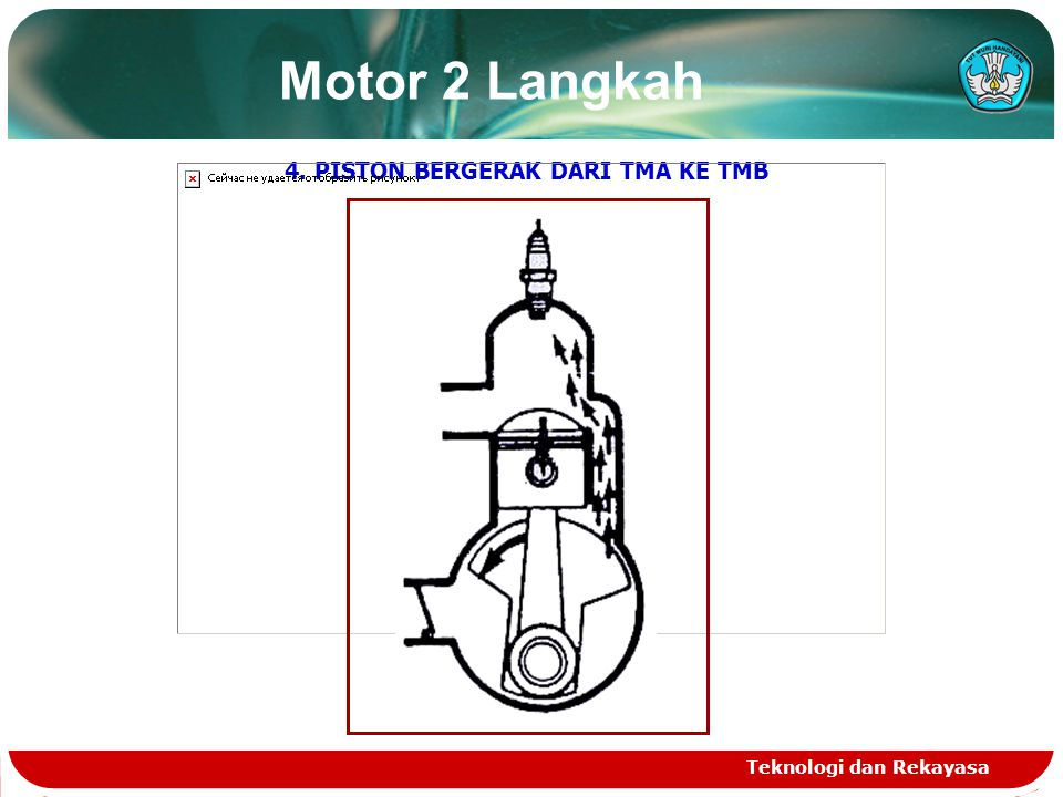 Teknologi dan Rekayasa 4. PISTON BERGERAK DARI TMA KE TMB Motor 2 Langkah