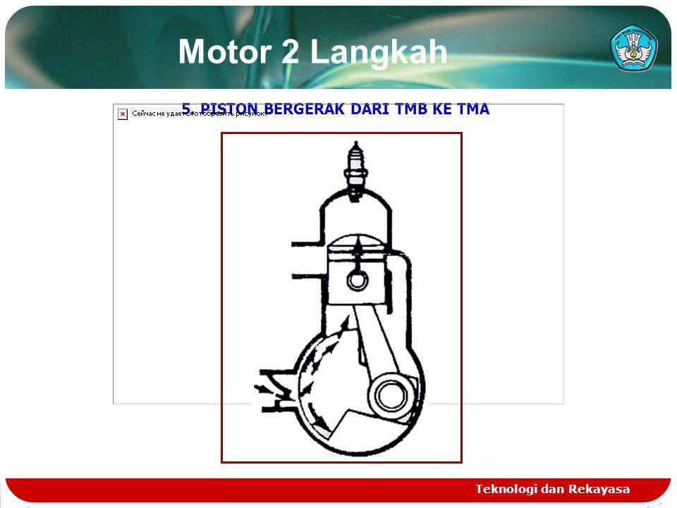 Teknologi dan Rekayasa 5. PISTON BERGERAK DARI TMB KE TMA Motor 2 Langkah