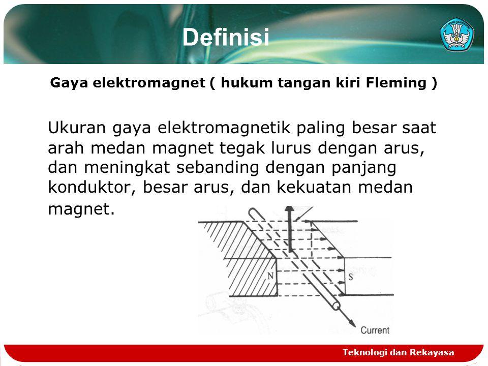 Teknologi dan Rekayasa Definisi Gaya elektromagnet ( hukum tangan kiri Fleming ) Ukuran gaya elektromagnetik paling besar saat arah medan magnet tegak