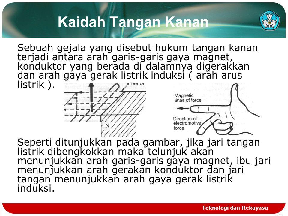 Teknologi dan Rekayasa Sebuah gejala yang disebut hukum tangan kanan terjadi antara arah garis-garis gaya magnet, konduktor yang berada di dalamnya di