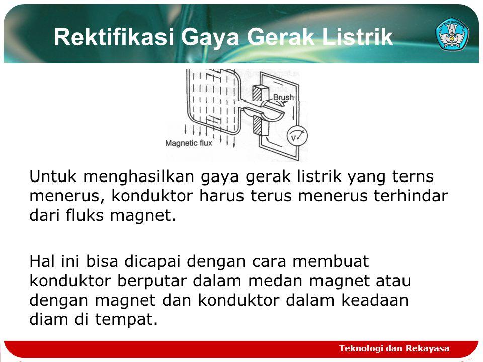Teknologi dan Rekayasa Rektifikasi Gaya Gerak Listrik Untuk menghasilkan gaya gerak listrik yang terns menerus, konduktor harus terus menerus terhinda