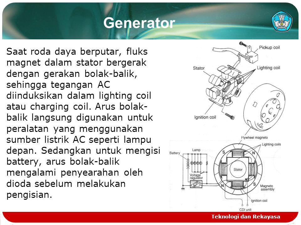Teknologi dan Rekayasa Generator Saat roda daya berputar, fluks magnet dalam stator bergerak dengan gerakan bolak-balik, sehingga tegangan AC diinduks