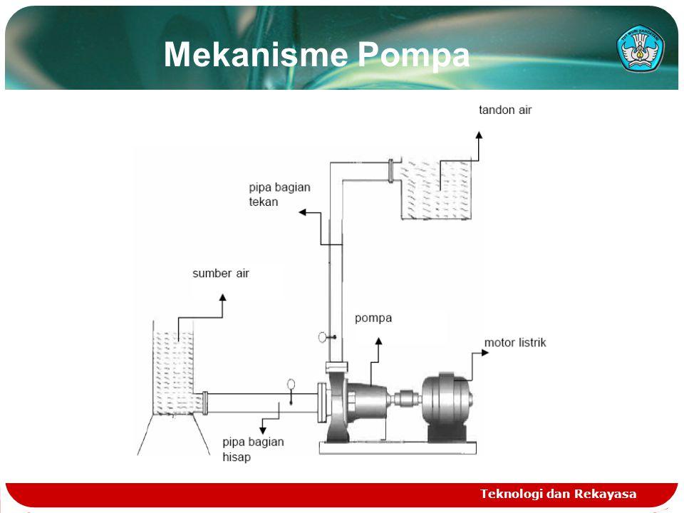 Teknologi dan Rekayasa Mekanisme Pompa