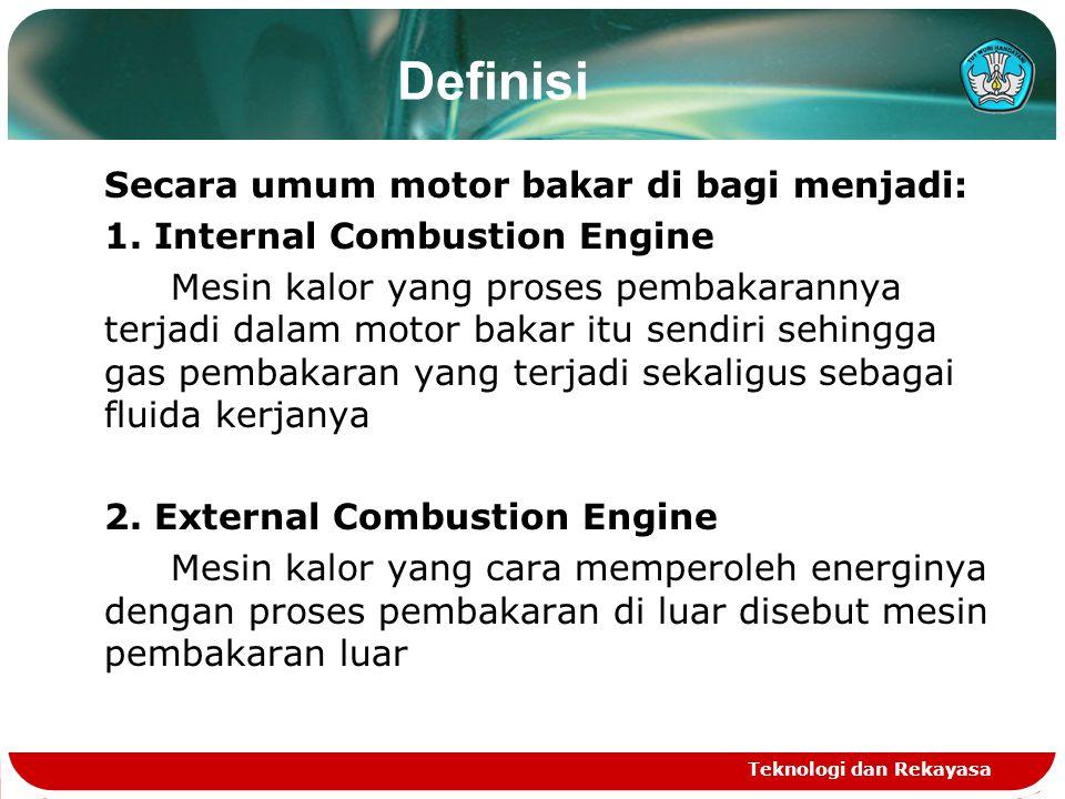 Teknologi dan Rekayasa Kompresor Torak Kerja Tunggal Jenis Kompresor