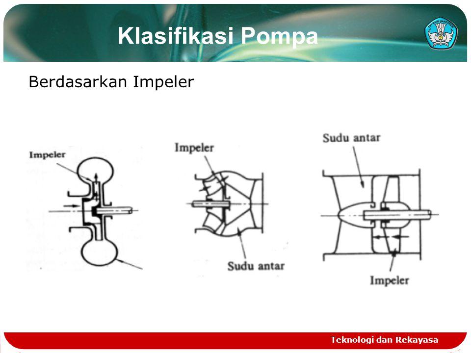 Teknologi dan Rekayasa Klasifikasi Pompa Berdasarkan Impeler