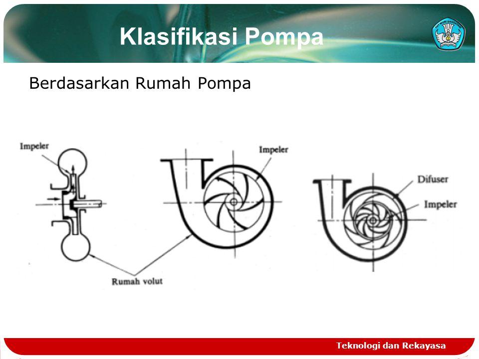 Teknologi dan Rekayasa Klasifikasi Pompa Berdasarkan Rumah Pompa
