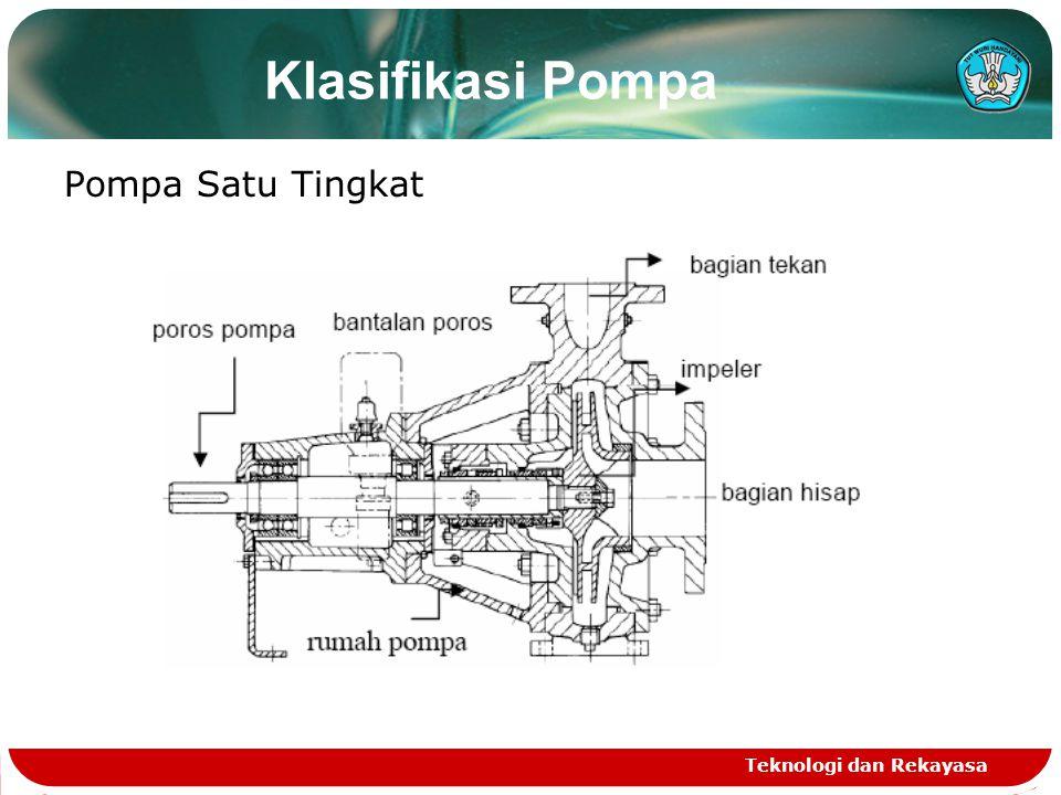 Teknologi dan Rekayasa Klasifikasi Pompa Pompa Satu Tingkat