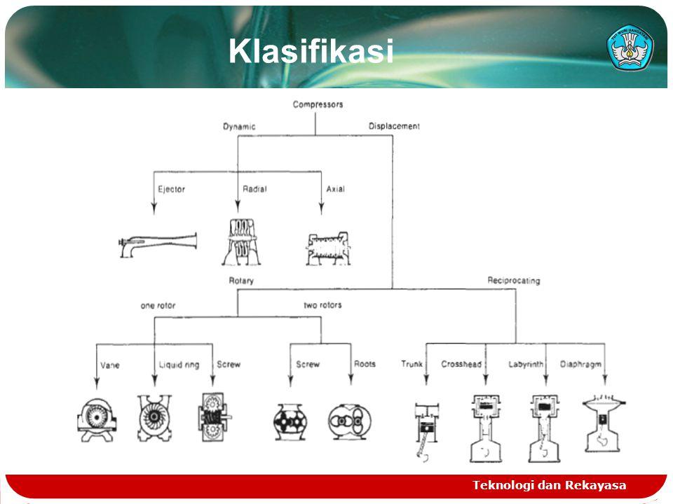 Teknologi dan Rekayasa Klasifikasi