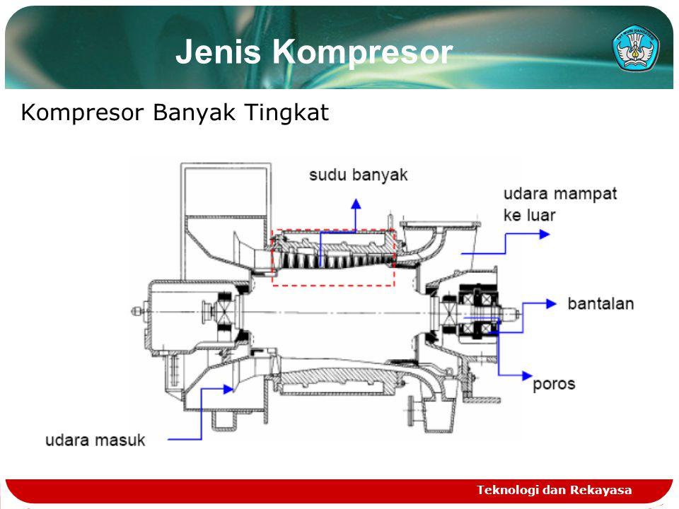 Teknologi dan Rekayasa Kompresor Banyak Tingkat Jenis Kompresor