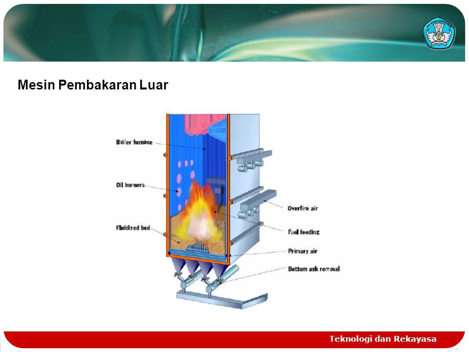Teknologi dan Rekayasa 1. PISTON BERGERAK DARI TMB KE TMA Motor 2 Langkah