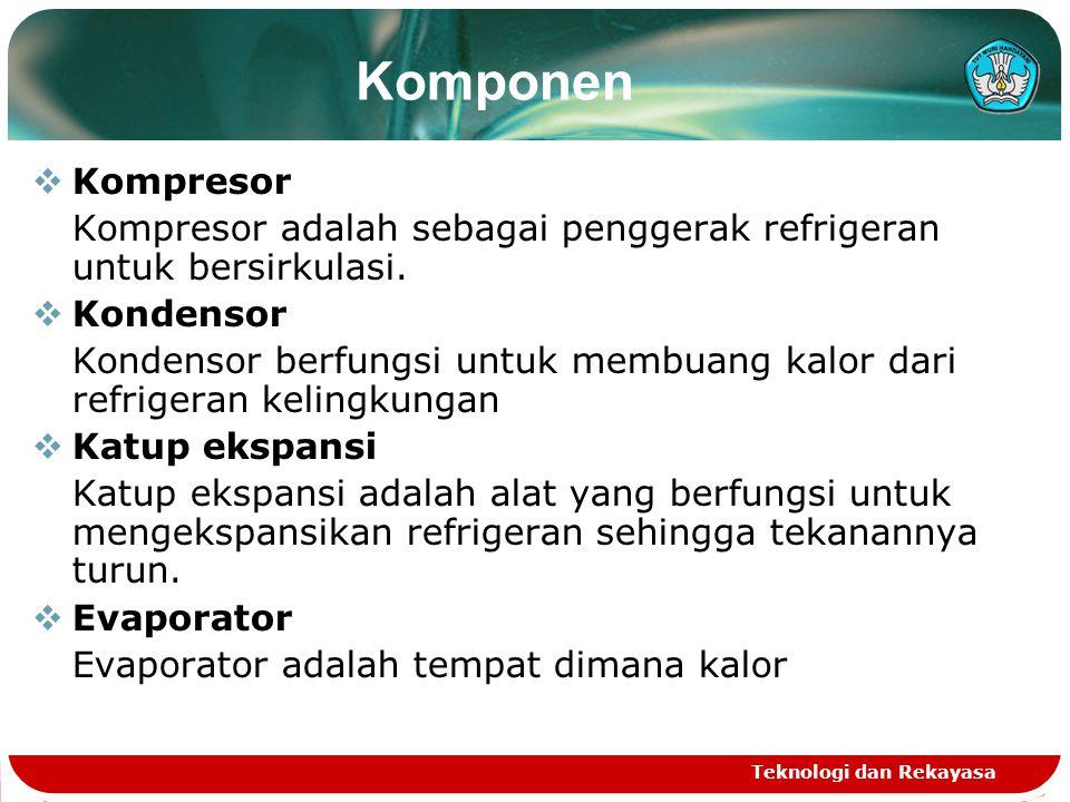 Teknologi dan Rekayasa Komponen  Kompresor Kompresor adalah sebagai penggerak refrigeran untuk bersirkulasi.  Kondensor Kondensor berfungsi untuk me