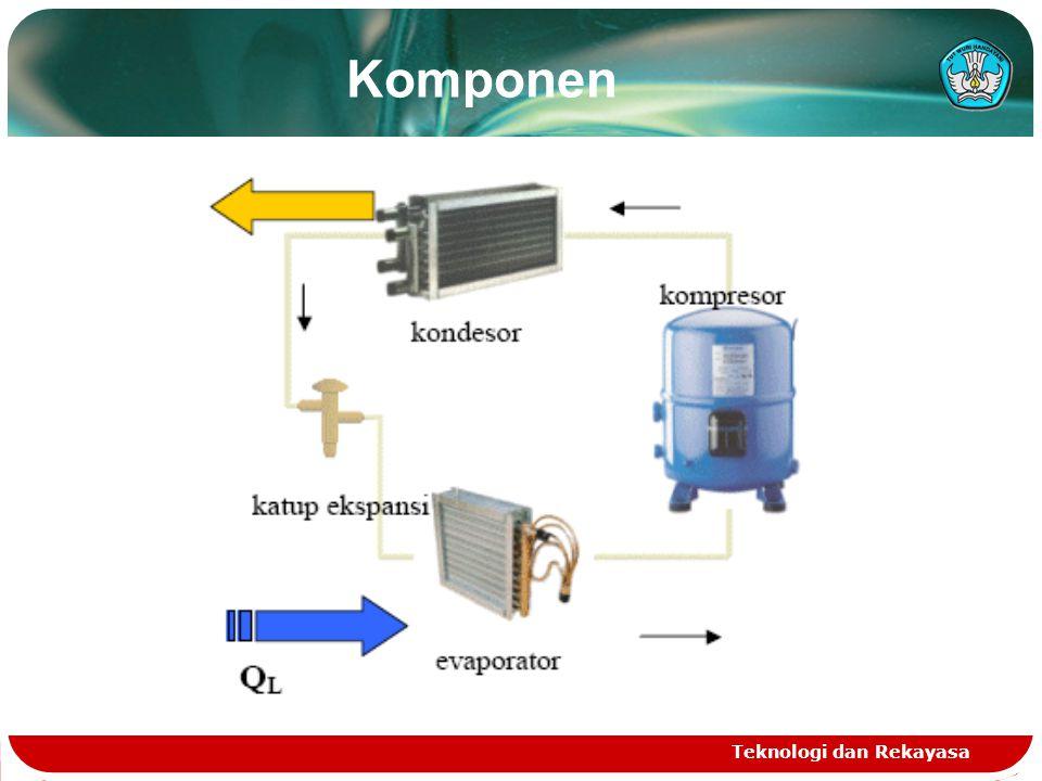 Teknologi dan Rekayasa Komponen