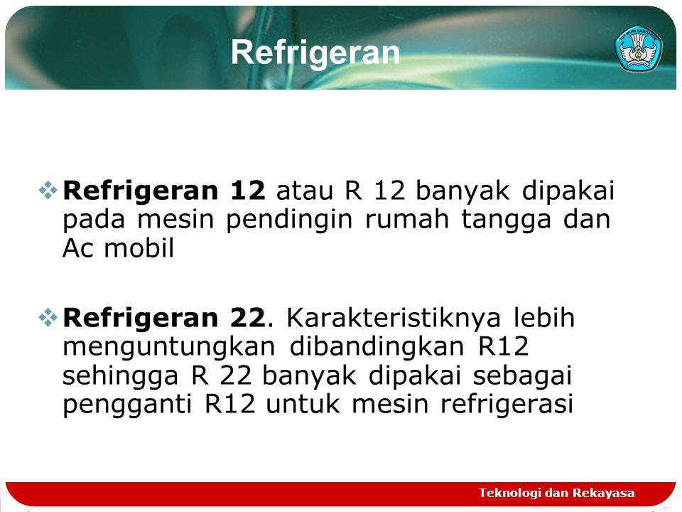Teknologi dan Rekayasa Refrigeran  Refrigeran 12 atau R 12 banyak dipakai pada mesin pendingin rumah tangga dan Ac mobil  Refrigeran 22. Karakterist