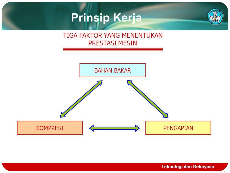 Teknologi dan Rekayasa 2. PISTON BERGERAK DARI TMA KE TMB Motor 2 Langkah