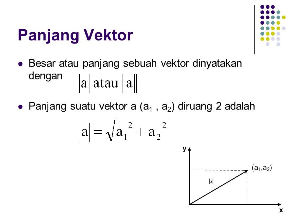 Panjang Vektor Besar atau panjang sebuah vektor dinyatakan dengan Panjang suatu vektor a (a 1, a 2 ) diruang 2 adalah