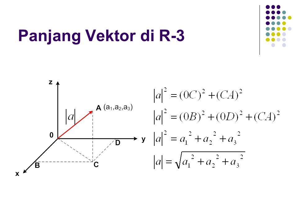 Panjang Vektor di R-3