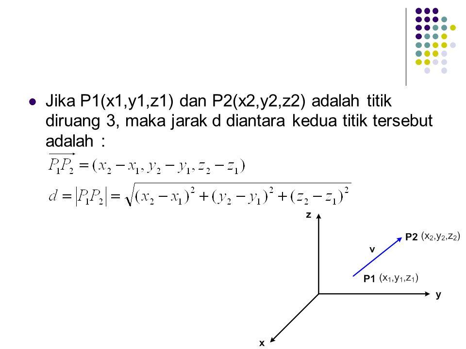 Jika P1(x1,y1,z1) dan P2(x2,y2,z2) adalah titik diruang 3, maka jarak d diantara kedua titik tersebut adalah :