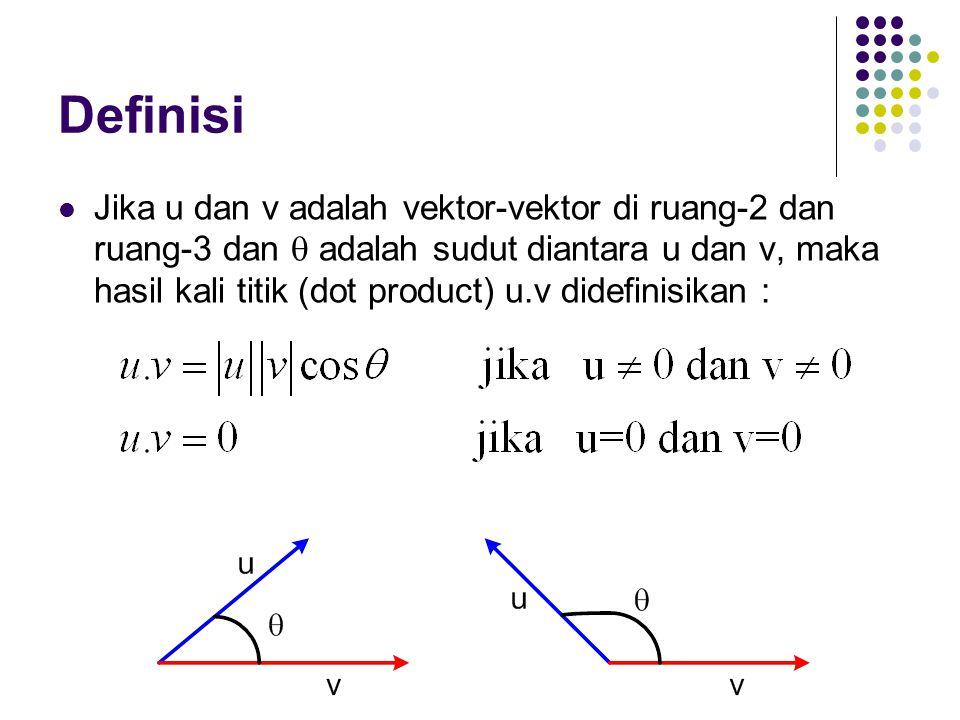 Definisi Jika u dan v adalah vektor-vektor di ruang-2 dan ruang-3 dan  adalah sudut diantara u dan v, maka hasil kali titik (dot product) u.v didefin