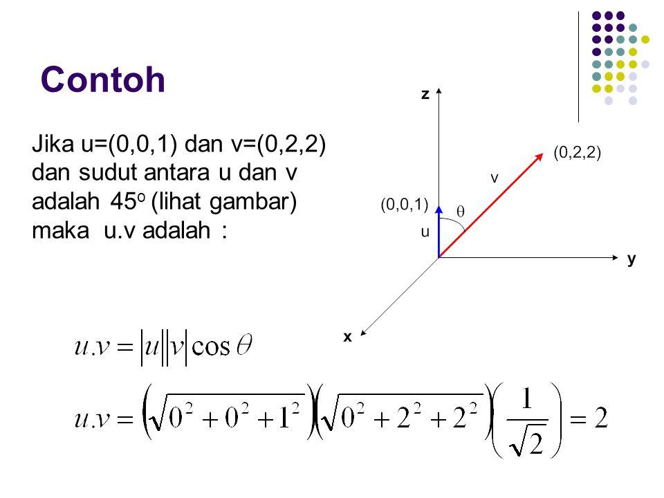 Contoh Jika u=(0,0,1) dan v=(0,2,2) dan sudut antara u dan v adalah 45 o (lihat gambar) maka u.v adalah :