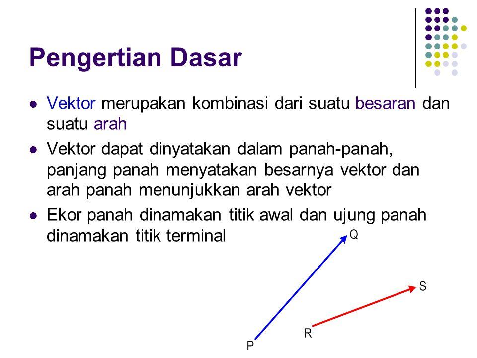 Pengertian Dasar Vektor merupakan kombinasi dari suatu besaran dan suatu arah Vektor dapat dinyatakan dalam panah-panah, panjang panah menyatakan besa