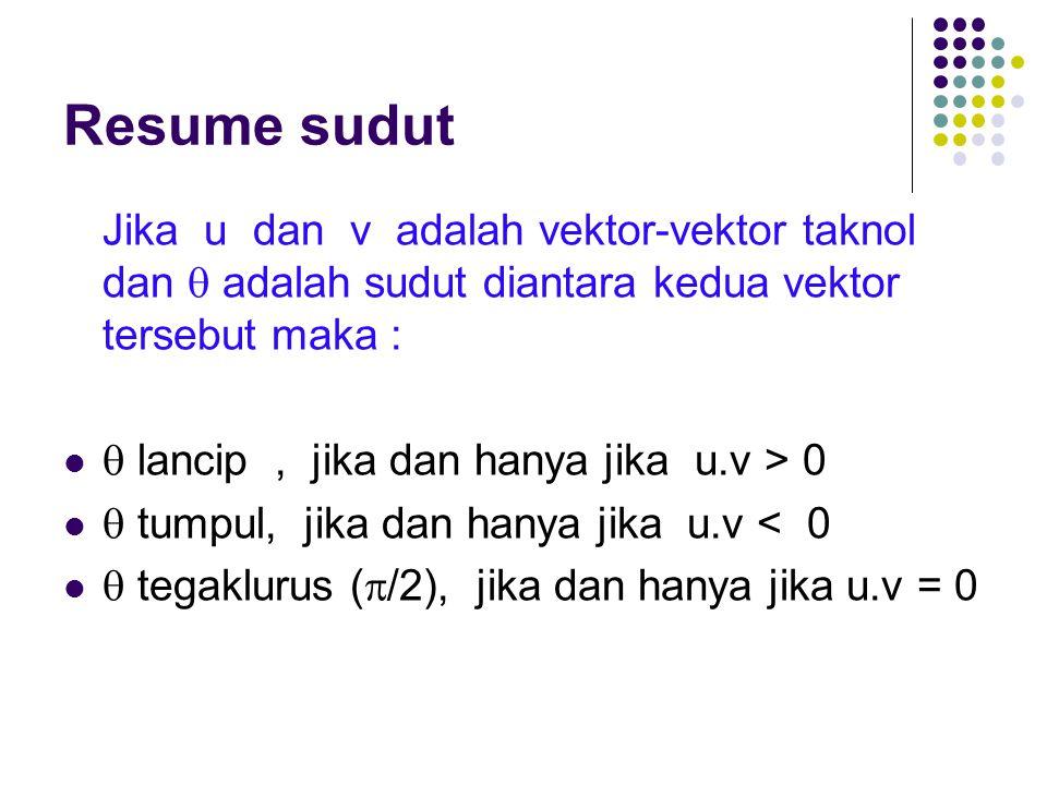 Resume sudut Jika u dan v adalah vektor-vektor taknol dan  adalah sudut diantara kedua vektor tersebut maka :  lancip, jika dan hanya jika u.v > 0 