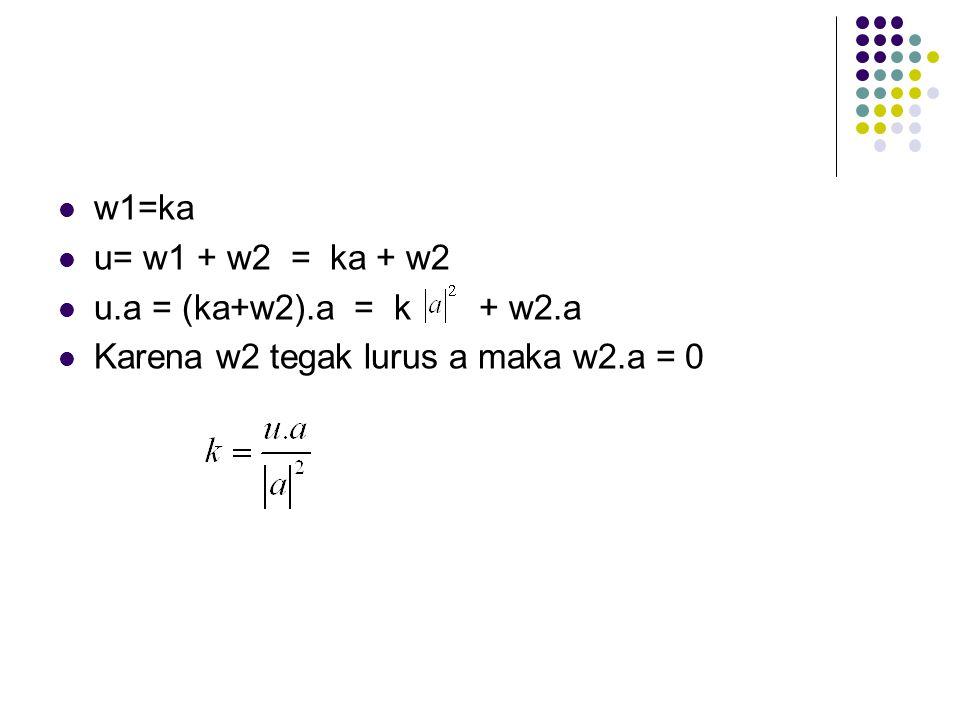 w1=ka u= w1 + w2 = ka + w2 u.a = (ka+w2).a = k + w2.a Karena w2 tegak lurus a maka w2.a = 0