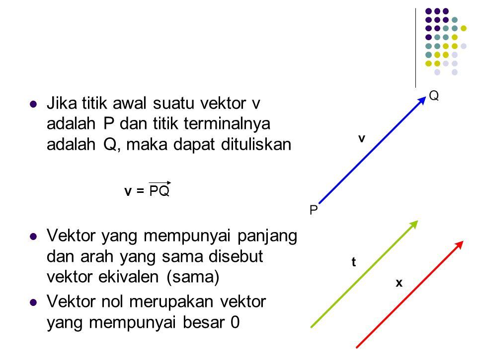 Jika titik awal suatu vektor v adalah P dan titik terminalnya adalah Q, maka dapat dituliskan v = PQ Vektor yang mempunyai panjang dan arah yang sama