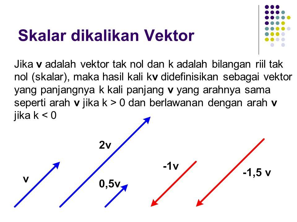 Skalar dikalikan Vektor Jika v adalah vektor tak nol dan k adalah bilangan riil tak nol (skalar), maka hasil kali kv didefinisikan sebagai vektor yang