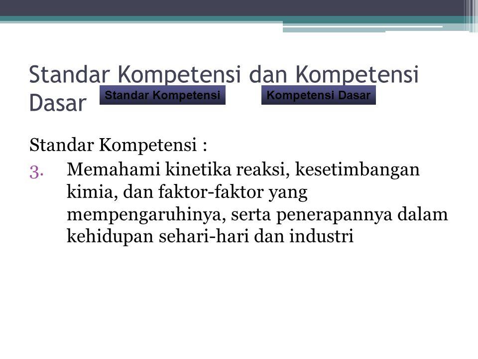 Standar Kompetensi dan Kompetensi Dasar Standar Kompetensi : 3.Memahami kinetika reaksi, kesetimbangan kimia, dan faktor-faktor yang mempengaruhinya,