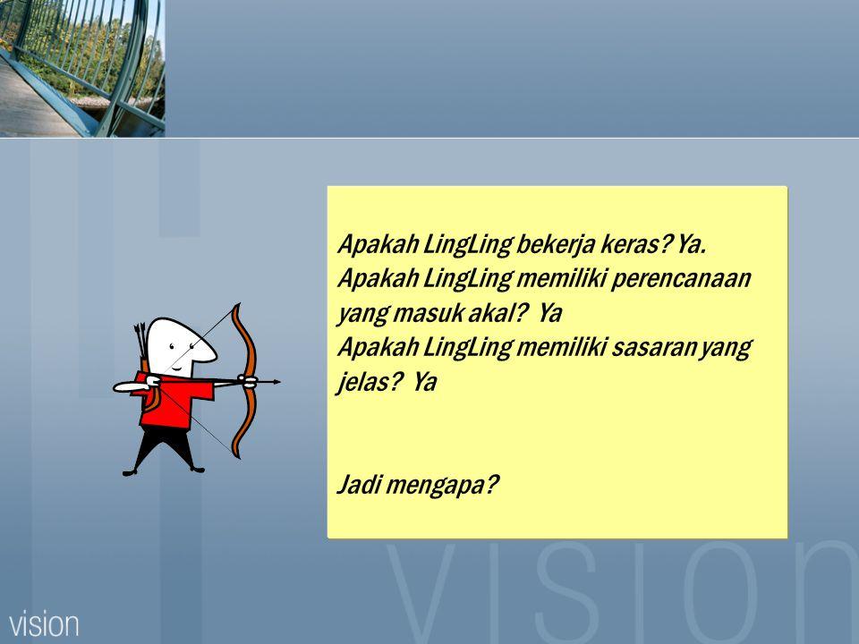 Sejak lulus SLA, LingLing memiliki misi: 1.Pindah ke Jakarta 2.Memiliki rumah serta 3.Hidup secara sejahtera. Kunci keberhasilan yaitu, memiliki pengh