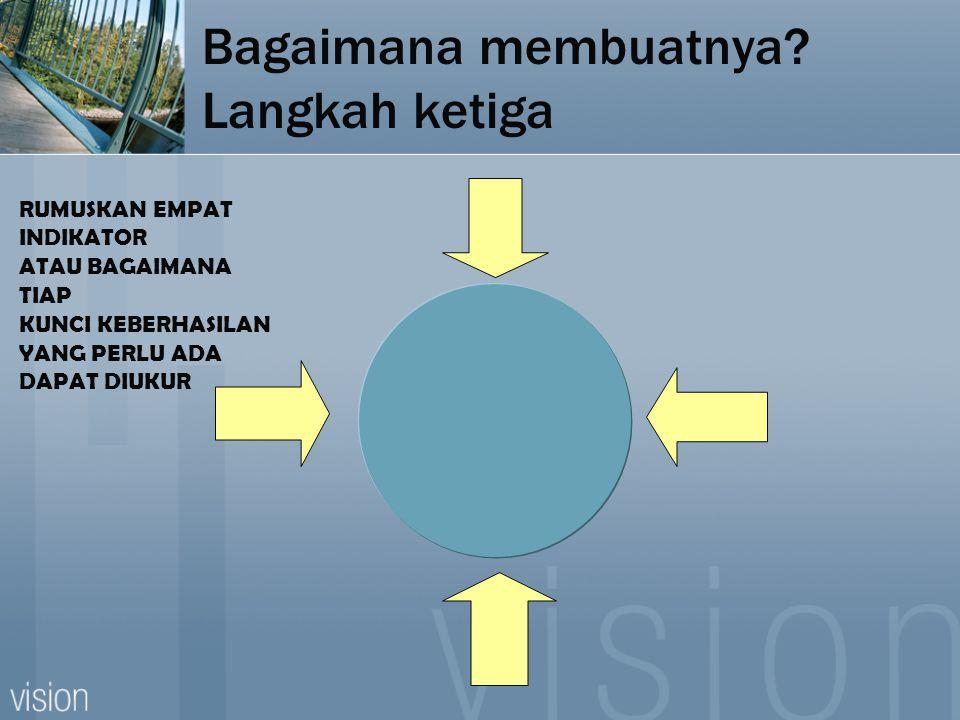 Bagaimana membuatnya? Langkah kedua (lanjutan) Kunci yang menyangkut Uang, asset, materi dan fasilitas Kunci yang menyangkut teman, relasi, network, d