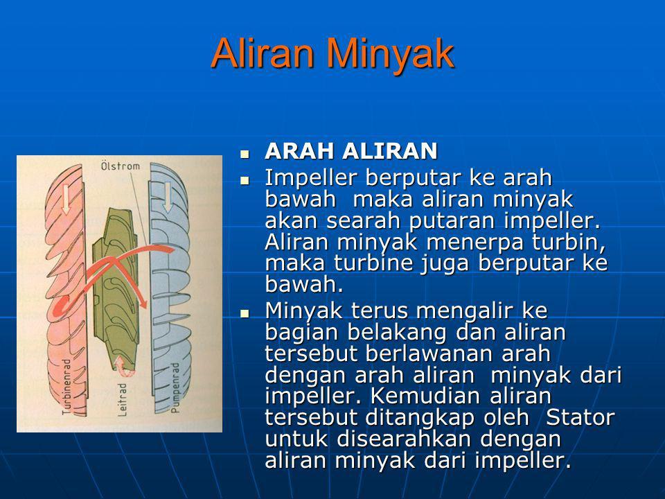 Aliran Minyak ARAH ALIRAN ARAH ALIRAN Impeller berputar ke arah bawah maka aliran minyak akan searah putaran impeller. Aliran minyak menerpa turbin, m