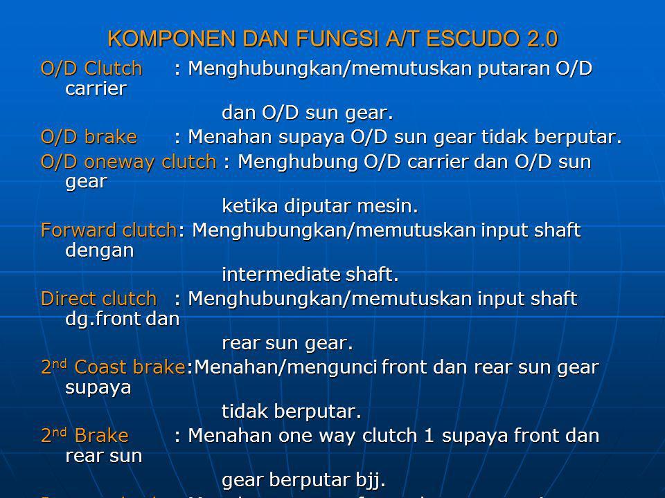 KOMPONEN DAN FUNGSI A/T ESCUDO 2.0 O/D Clutch: Menghubungkan/memutuskan putaran O/D carrier dan O/D sun gear. dan O/D sun gear. O/D brake: Menahan sup