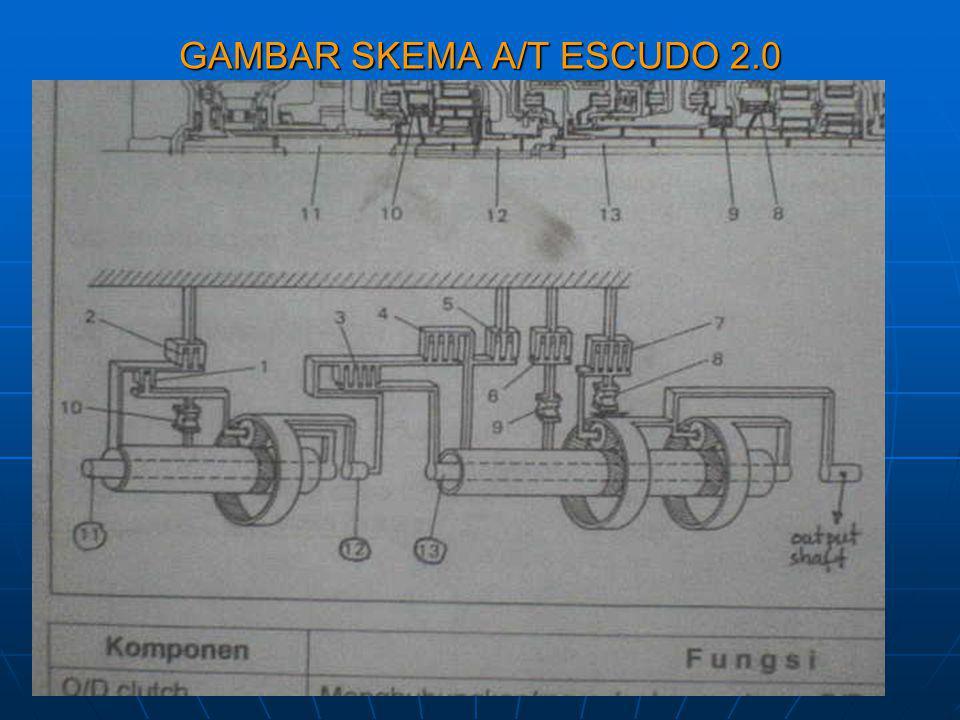 GAMBAR SKEMA A/T ESCUDO 2.0