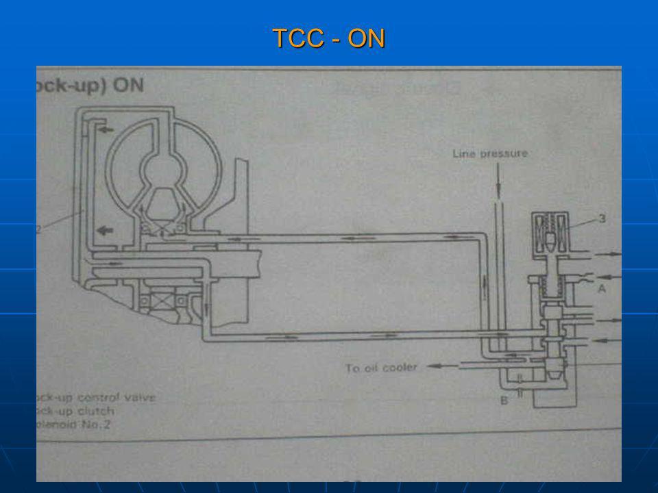 TCC - ON