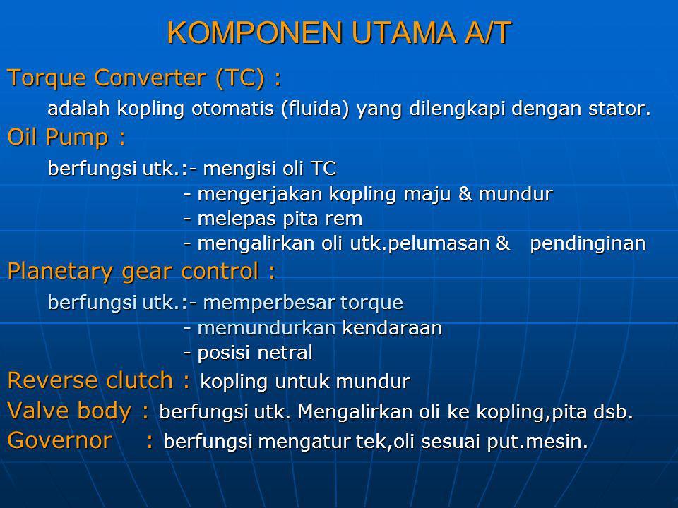 KOMPONEN UTAMA A/T Torque Converter (TC) : adalah kopling otomatis (fluida) yang dilengkapi dengan stator. adalah kopling otomatis (fluida) yang dilen