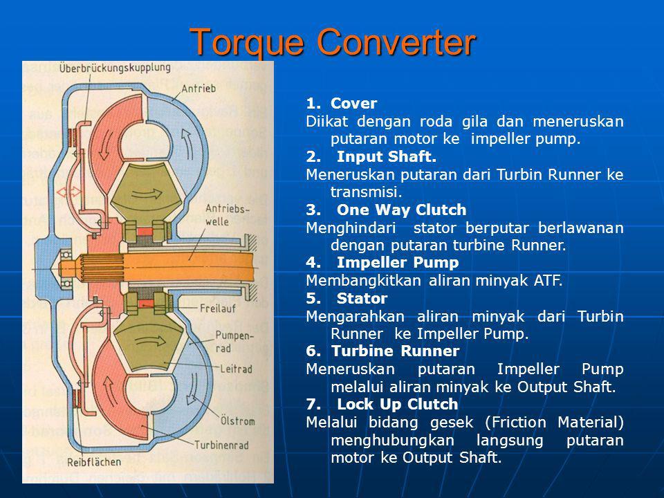 Torque Converter 1.Cover Diikat dengan roda gila dan meneruskan putaran motor ke impeller pump. 2. Input Shaft. Meneruskan putaran dari Turbin Runner
