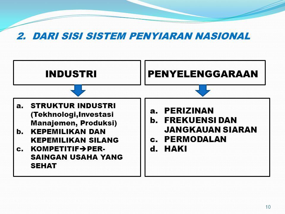 2. DARI SISI SISTEM PENYIARAN NASIONAL 10 INDUSTRIPENYELENGGARAAN a.STRUKTUR INDUSTRI (Tekhnologi,Investasi Manajemen, Produksi) b.KEPEMILIKAN DAN KEP