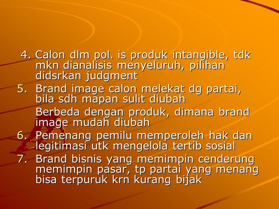 4.Calon dlm pol. is produk intangible, tdk mkn dianalisis menyeluruh, pilihan didsrkan judgment 4.