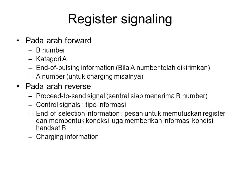 Register signaling Pada arah forward –B number –Katagori A –End-of-pulsing information (Bila A number telah dikirimkan) –A number (untuk charging misa