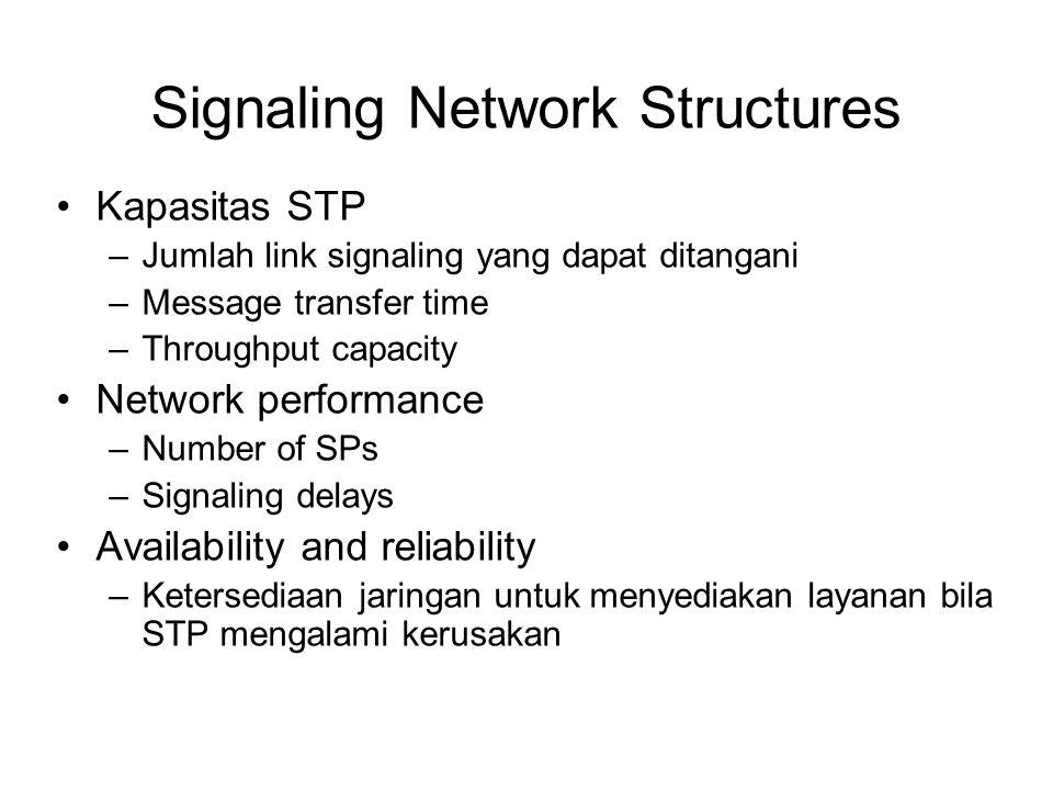 Signaling Network Structures Kapasitas STP –Jumlah link signaling yang dapat ditangani –Message transfer time –Throughput capacity Network performance