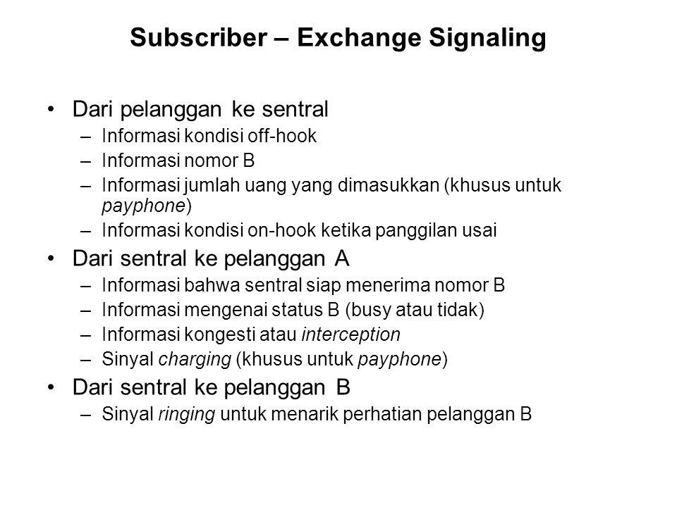 Subscriber – Exchange Signaling Dari pelanggan ke sentral –Informasi kondisi off-hook –Informasi nomor B –Informasi jumlah uang yang dimasukkan (khusu