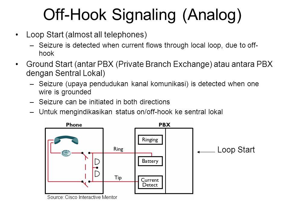 Off-Hook Signaling (Analog) Loop Start (almost all telephones) –Seizure is detected when current flows through local loop, due to off- hook Ground Start (antar PBX (Private Branch Exchange) atau antara PBX dengan Sentral Lokal) –Seizure (upaya pendudukan kanal komunikasi) is detected when one wire is grounded –Seizure can be initiated in both directions –Untuk mengindikasikan status on/off-hook ke sentral lokal Loop Start Source: Cisco Interactive Mentor