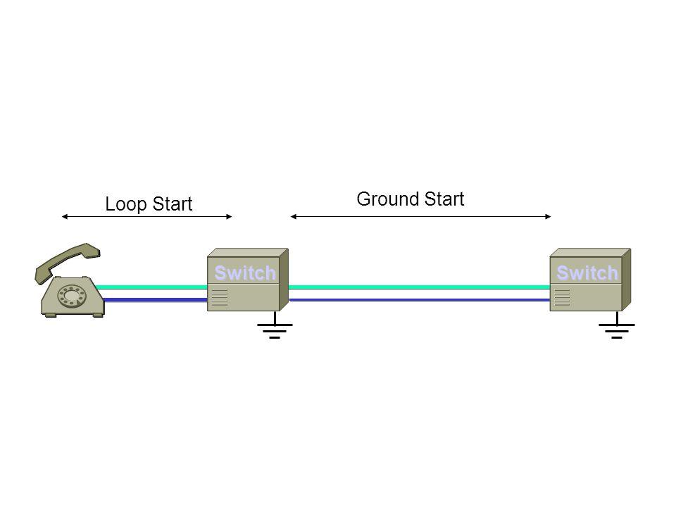 SwitchSwitch Loop Start Ground Start