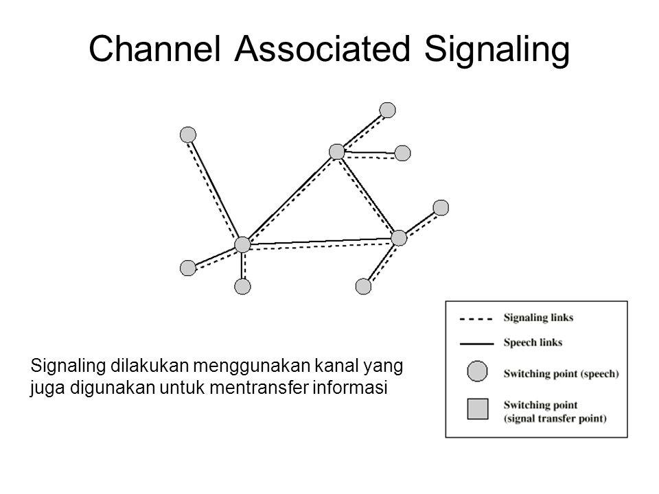 Channel Asociated Signalling Informasi speech dan informasi signalling mengalir melalui jalur yang sama Beberapa macam CAS –Signalling dilakukan secara bersama pada kanal untuk speech (DC signalling, inband) –Signalling dilakukan pada kanal yang sama dengan speech tetapi menggunakan frekuensi yang berbeda (out-band) Contoh: Signalling dilakukan melalui timeslot 16 (PCM signalling)