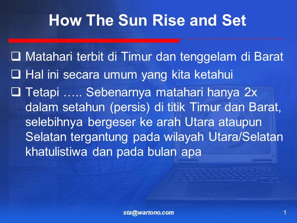 sta@wartono.com1 How The Sun Rise and Set  Matahari terbit di Timur dan tenggelam di Barat  Hal ini secara umum yang kita ketahui  Tetapi …..