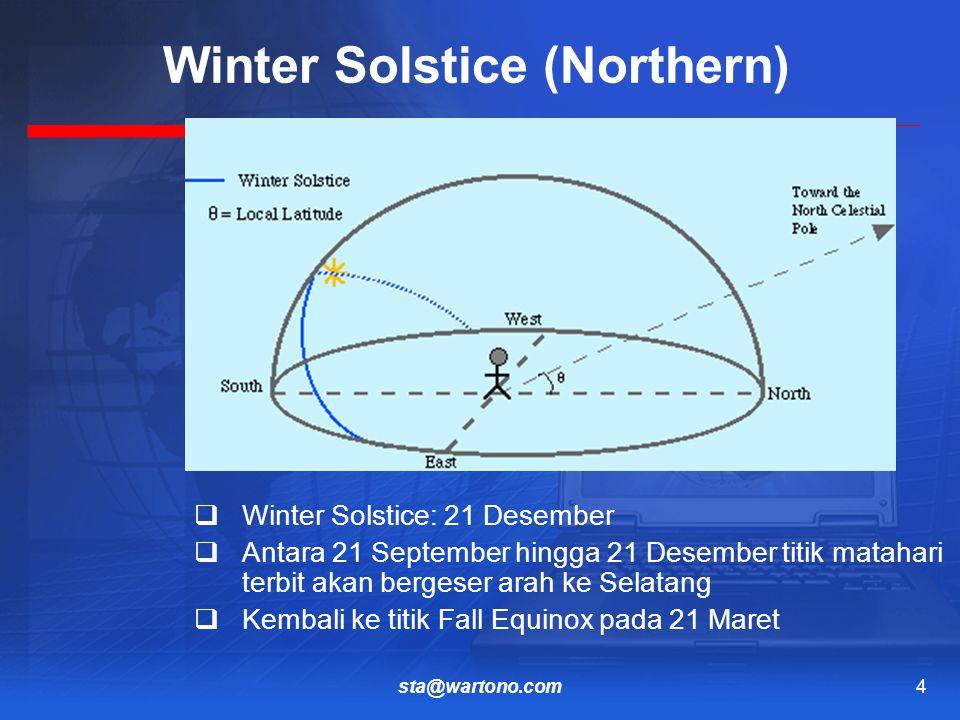 sta@wartono.com4 Winter Solstice (Northern)  Winter Solstice: 21 Desember  Antara 21 September hingga 21 Desember titik matahari terbit akan bergeser arah ke Selatang  Kembali ke titik Fall Equinox pada 21 Maret