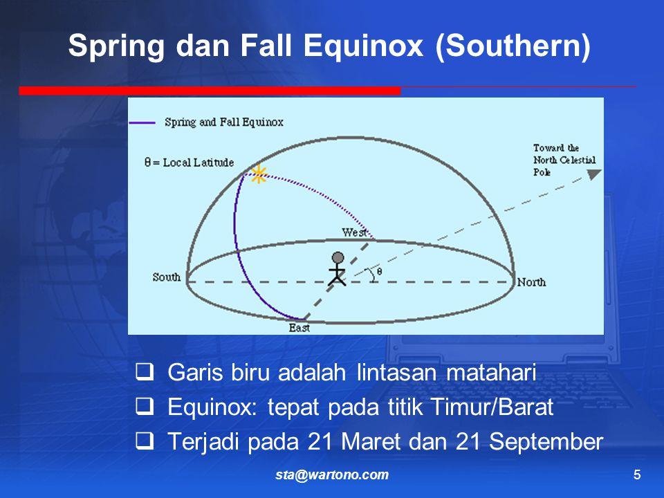 sta@wartono.com5 Spring dan Fall Equinox (Southern)  Garis biru adalah lintasan matahari  Equinox: tepat pada titik Timur/Barat  Terjadi pada 21 Maret dan 21 September