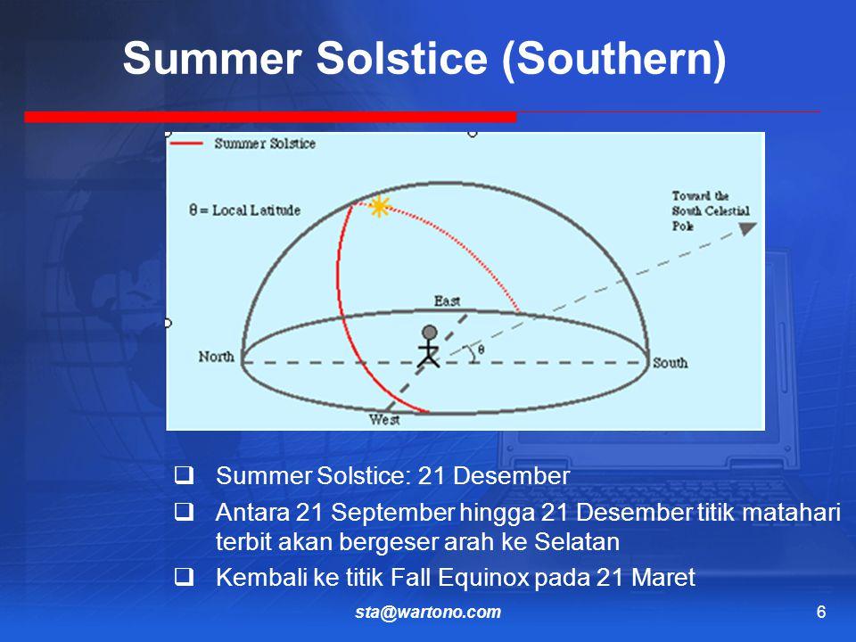 sta@wartono.com6 Summer Solstice (Southern)  Summer Solstice: 21 Desember  Antara 21 September hingga 21 Desember titik matahari terbit akan bergeser arah ke Selatan  Kembali ke titik Fall Equinox pada 21 Maret
